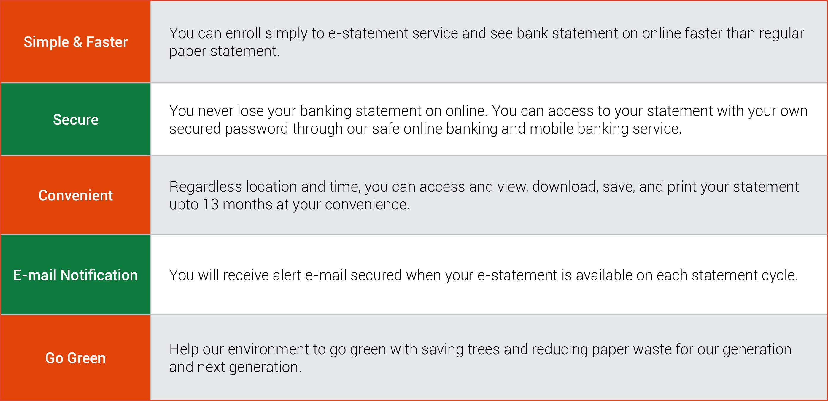 E-Statement Service